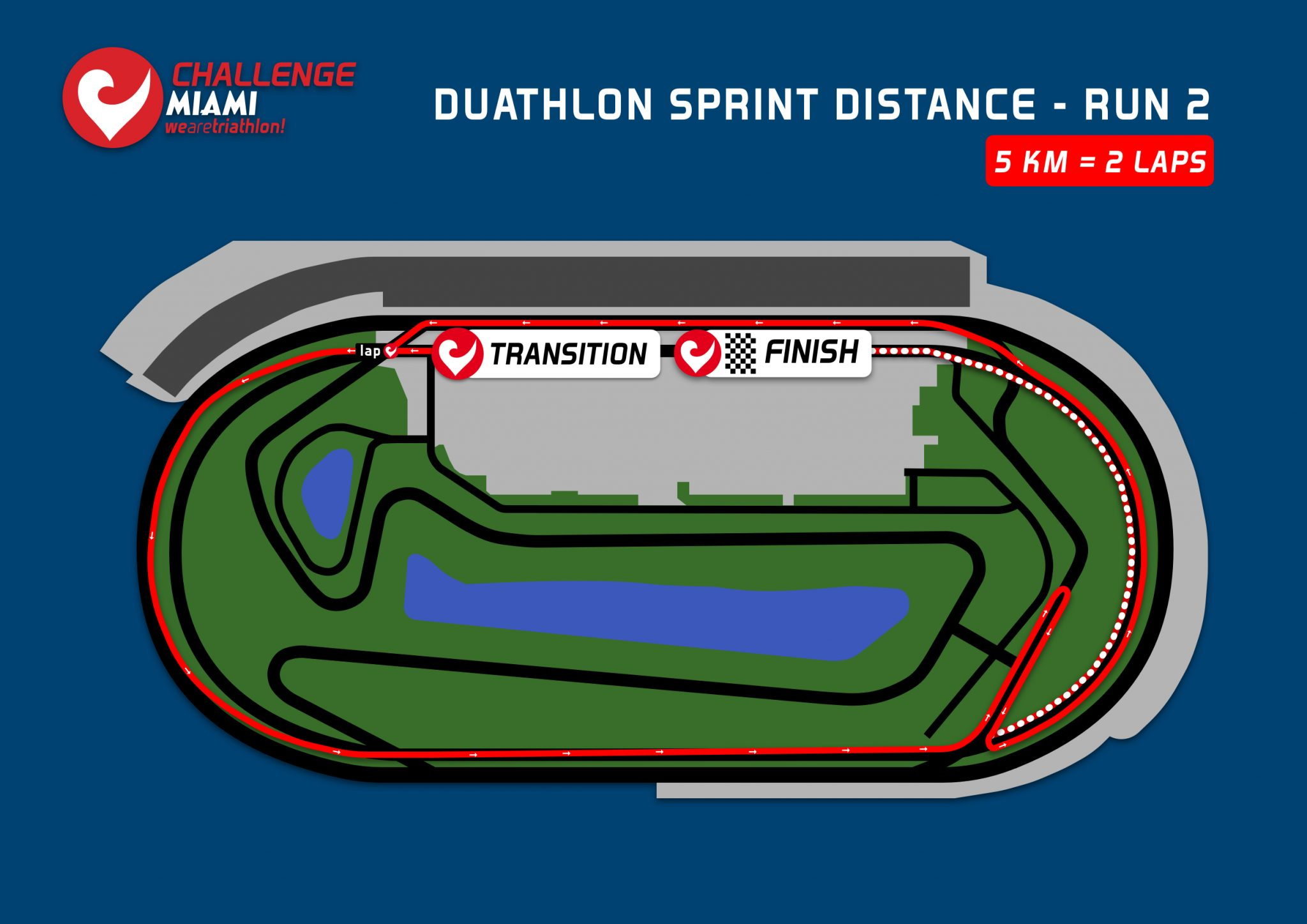 Sprint Distance Duathlon