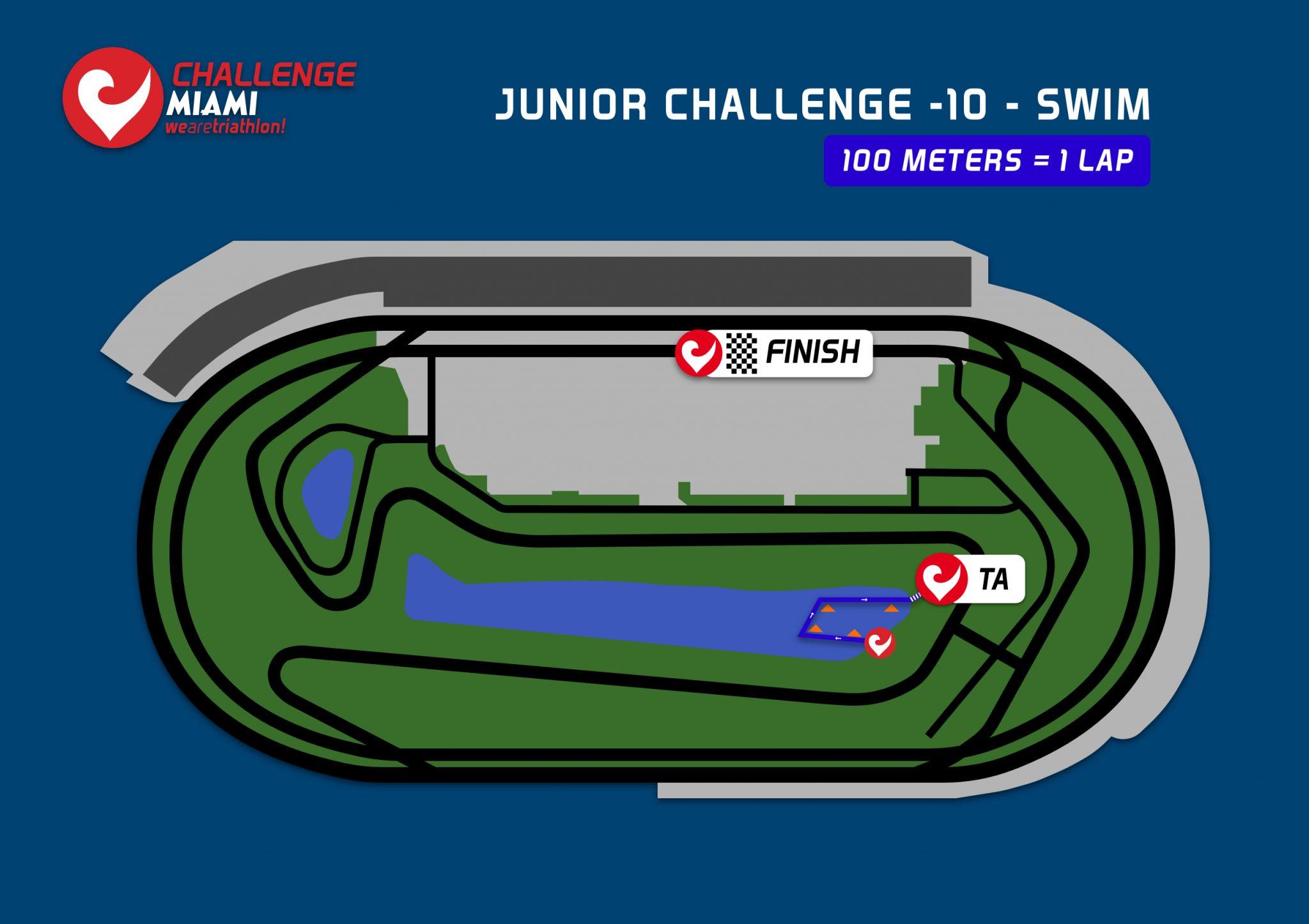 Junior Challenge – Kids Race