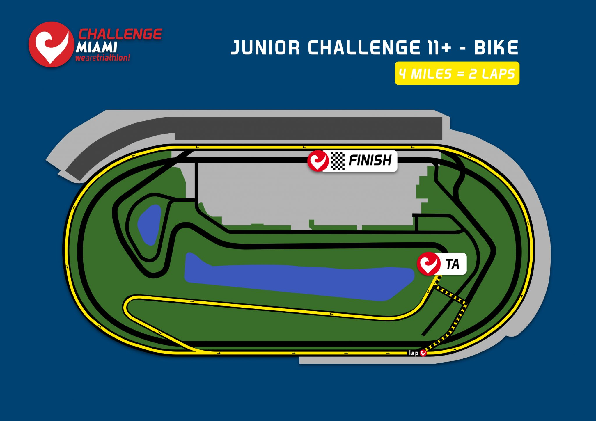 Junior Challenge – Kids Race