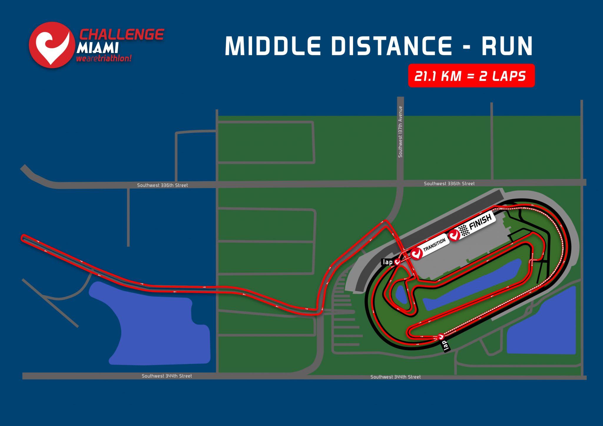 Middle Distance Triathlon