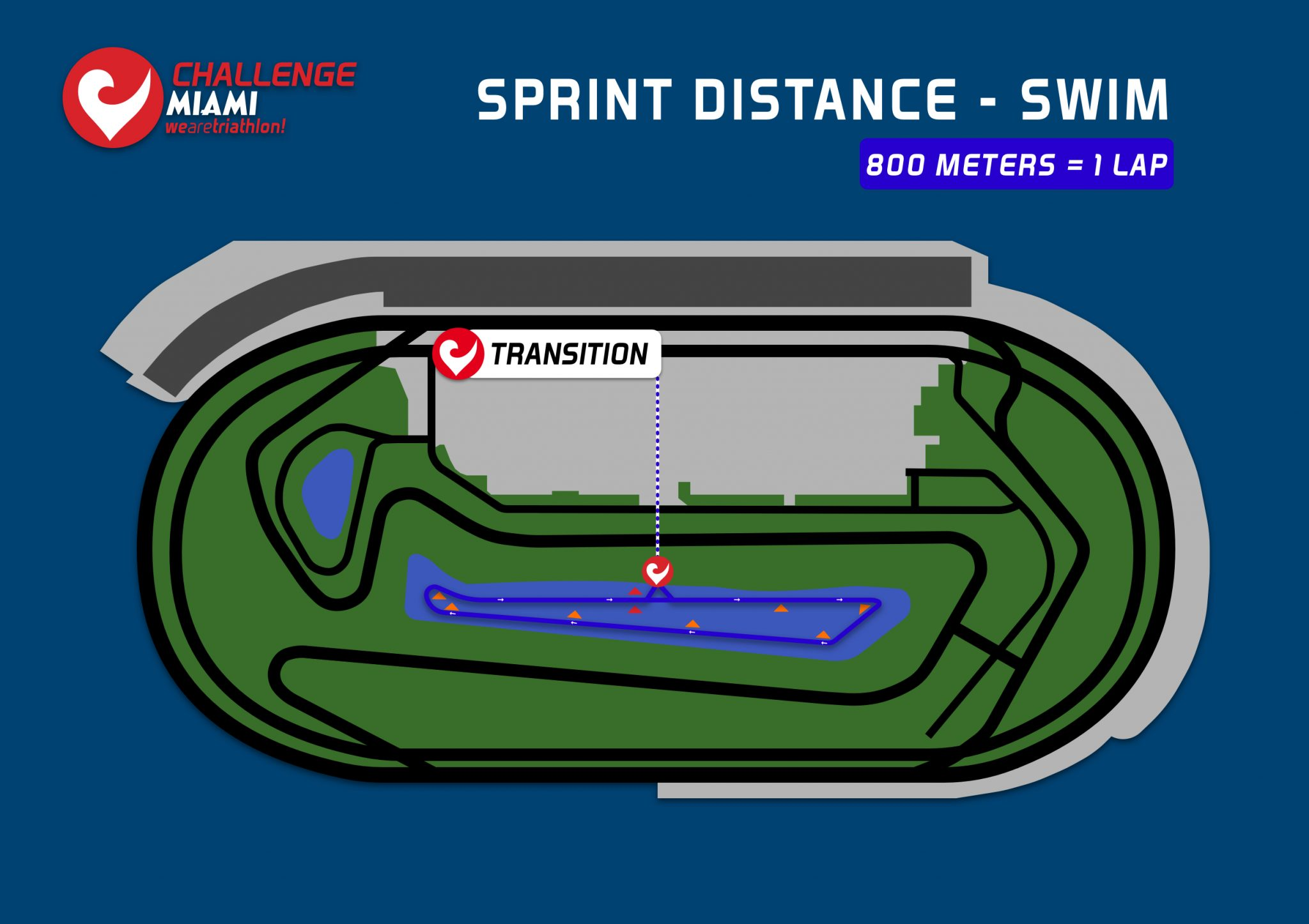 Sprint Distance Triathlon