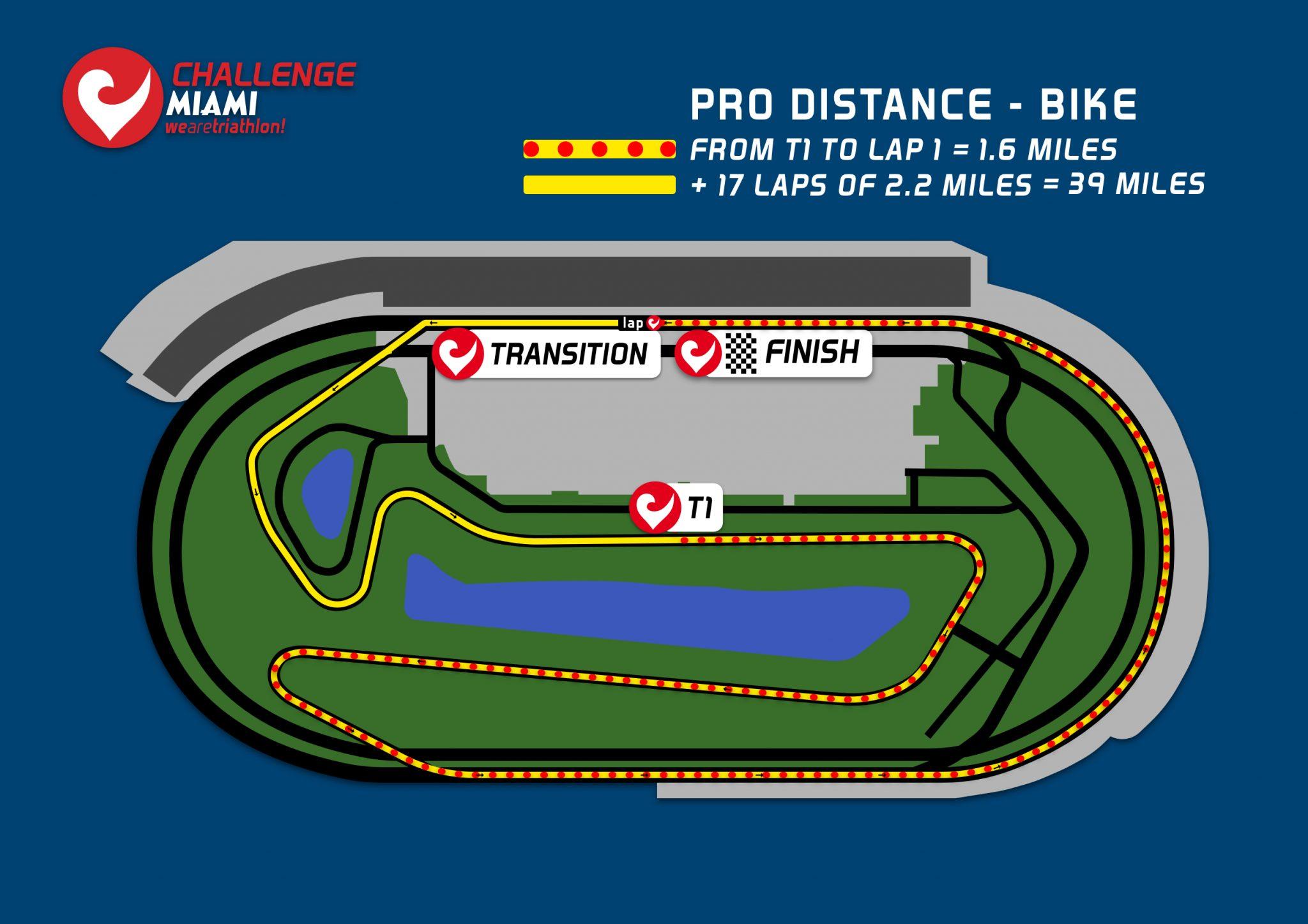 Miami Distance Pro Race